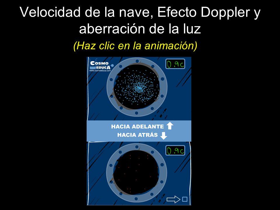 Velocidad de la nave, Efecto Doppler y aberración de la luz (Haz clic en la animación)