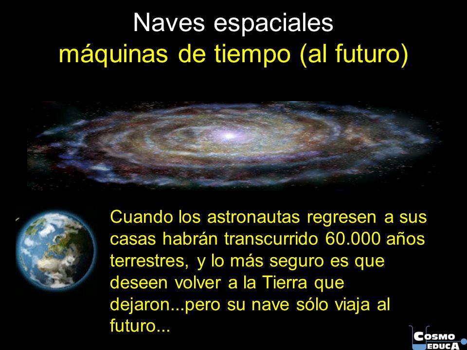 Naves espaciales máquinas de tiempo (al futuro) Cuando los astronautas regresen a sus casas habrán transcurrido 60.000 años terrestres, y lo más segur