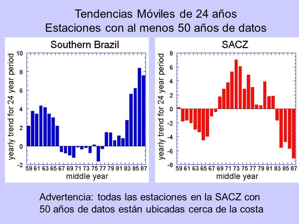 Tendencias Móviles de 24 años Estaciones con al menos 50 años de datos Advertencia: todas las estaciones en la SACZ con 50 años de datos están ubicadas cerca de la costa