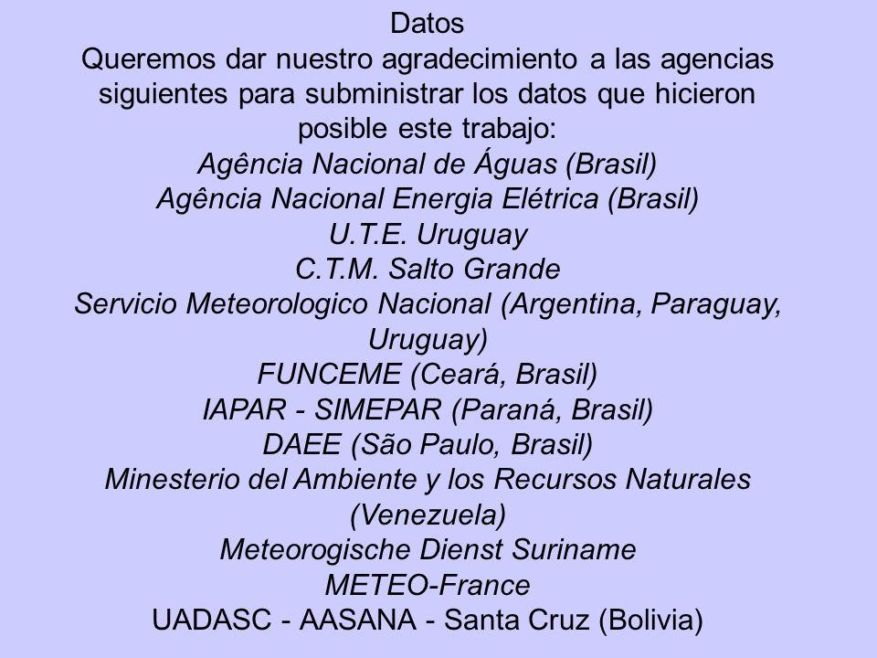 Datos Queremos dar nuestro agradecimiento a las agencias siguientes para subministrar los datos que hicieron posible este trabajo: Agência Nacional de Águas (Brasil) Agência Nacional Energia Elétrica (Brasil) U.T.E.