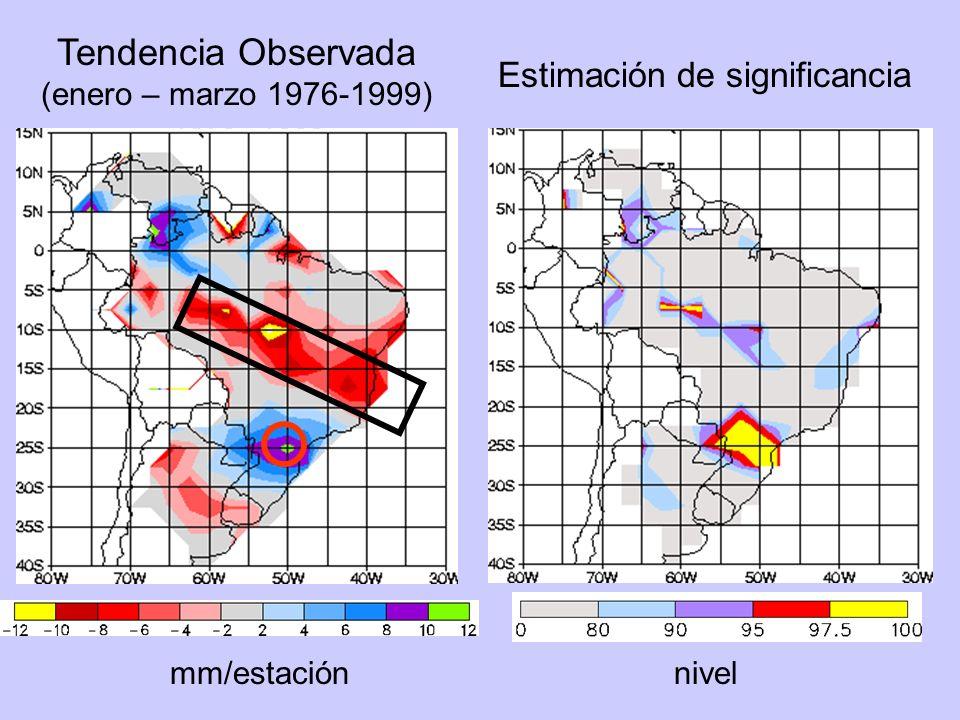 Tendencia Observada (enero – marzo 1976-1999) mm/estación Estimación de significancia nivel