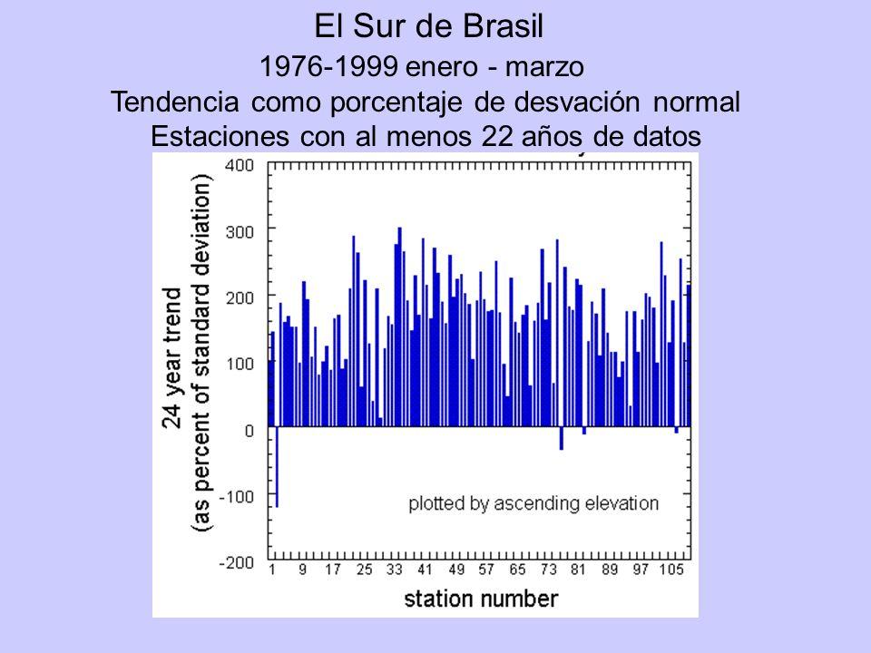 Fecha promedio de iniciación: 25 de octubre Fecha promedio de final: 9 de abril 76-81 94-99 Promedio de días lluviosas = 14.8 17.5 Tendencia en la tasa de días lluviosas = 0,078 mm/dia/estación (El patrón dominante asociado con precipitación corresponde a un tren de ondas de latitudes medias pero aparentenmente no hay una tendencia en la actividad sinóptica.) El Sur de Brasil Porcentaje de días secas = 57.2 46.0