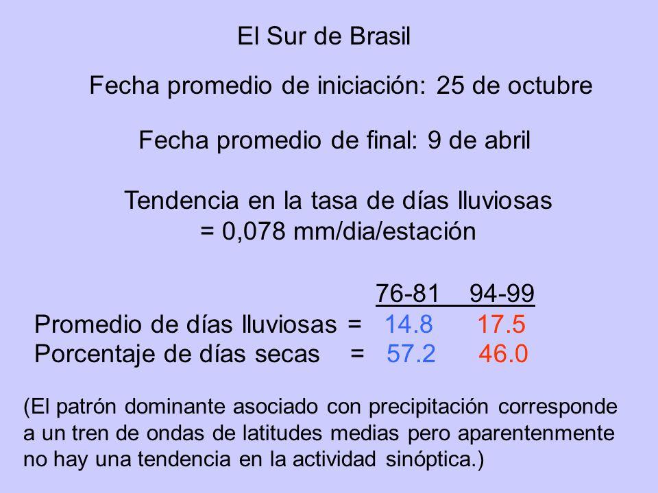Correlación simultáneo (lluvia en el sur de Brasil con TSM) Tendencia en la TSM (1976 – 1999) EFM