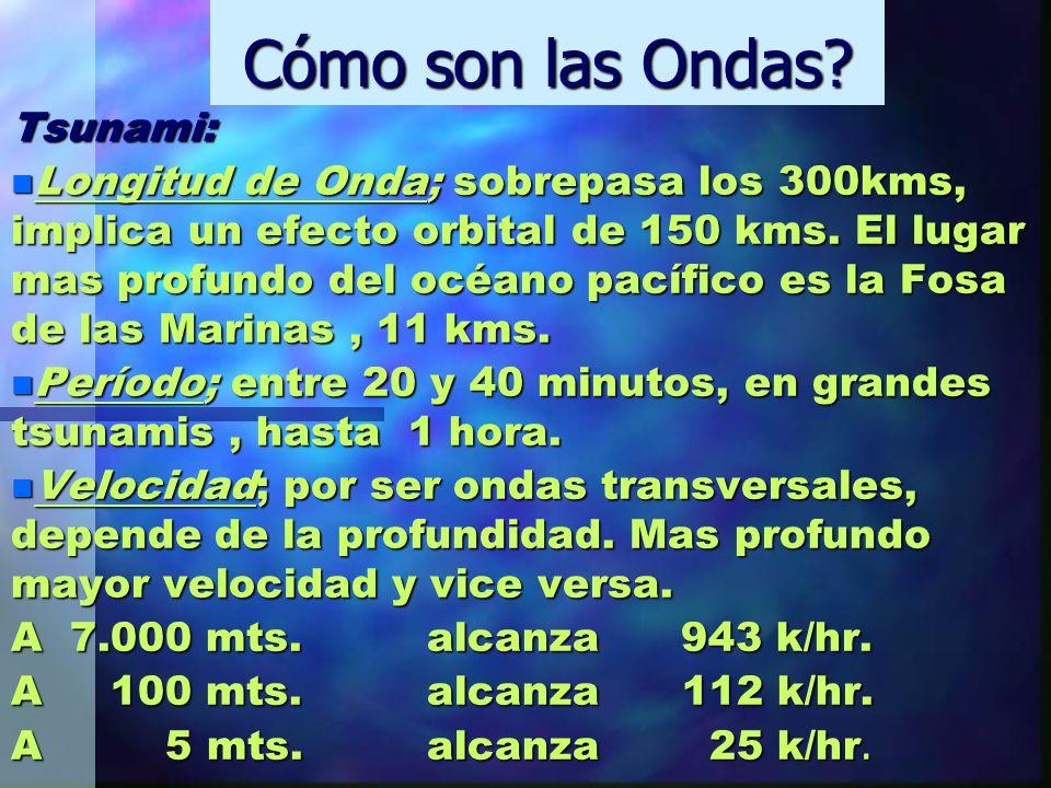 Cómo son las Ondas? Tsunami: n Longitud de Onda; sobrepasa los 300kms, implica un efecto orbital de 150 kms. El lugar mas profundo del océano pacífico