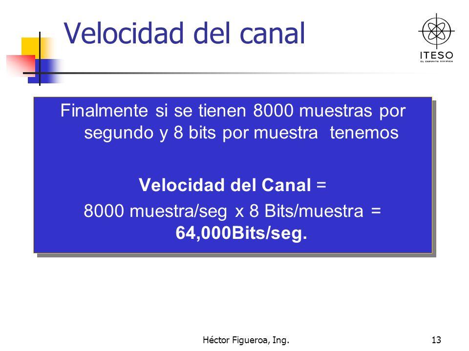 Héctor Figueroa, Ing.13 Velocidad del canal Finalmente si se tienen 8000 muestras por segundo y 8 bits por muestra tenemos Velocidad del Canal = 8000