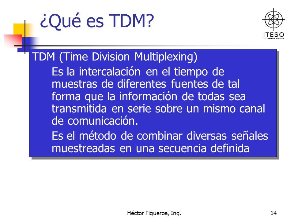 Héctor Figueroa, Ing.14 ¿Qué es TDM? TDM (Time Division Multiplexing) 1. Es la intercalación en el tiempo de muestras de diferentes fuentes de tal for