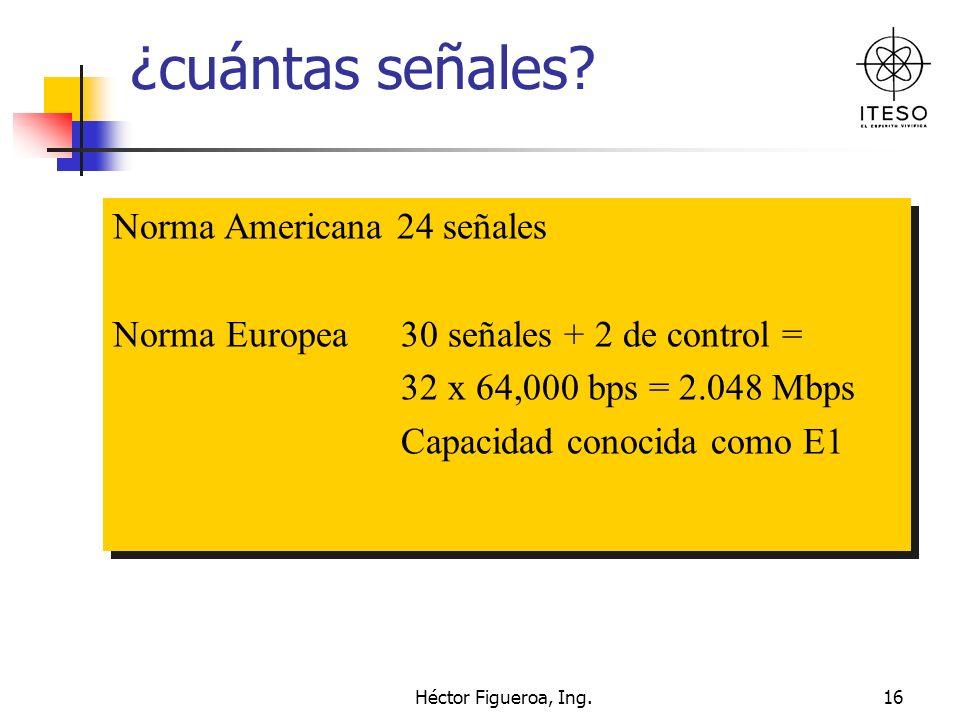 Héctor Figueroa, Ing.16 ¿cuántas señales? Norma Americana 24 señales Norma Europea 30 señales + 2 de control = 32 x 64,000 bps = 2.048 Mbps Capacidad