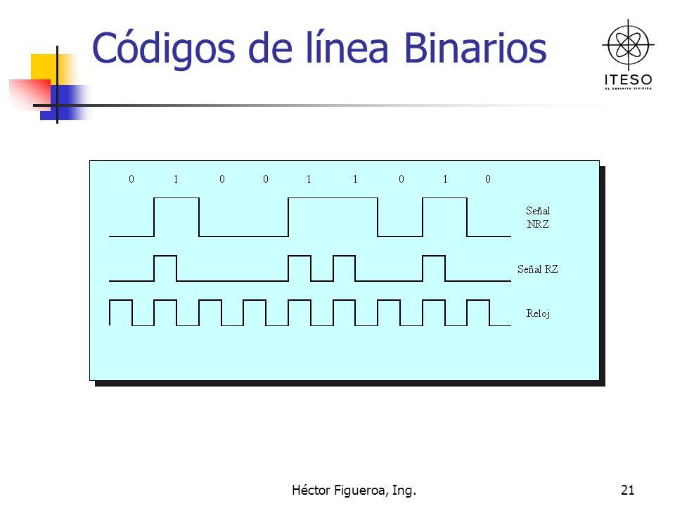 Héctor Figueroa, Ing.21 Códigos de línea Binarios