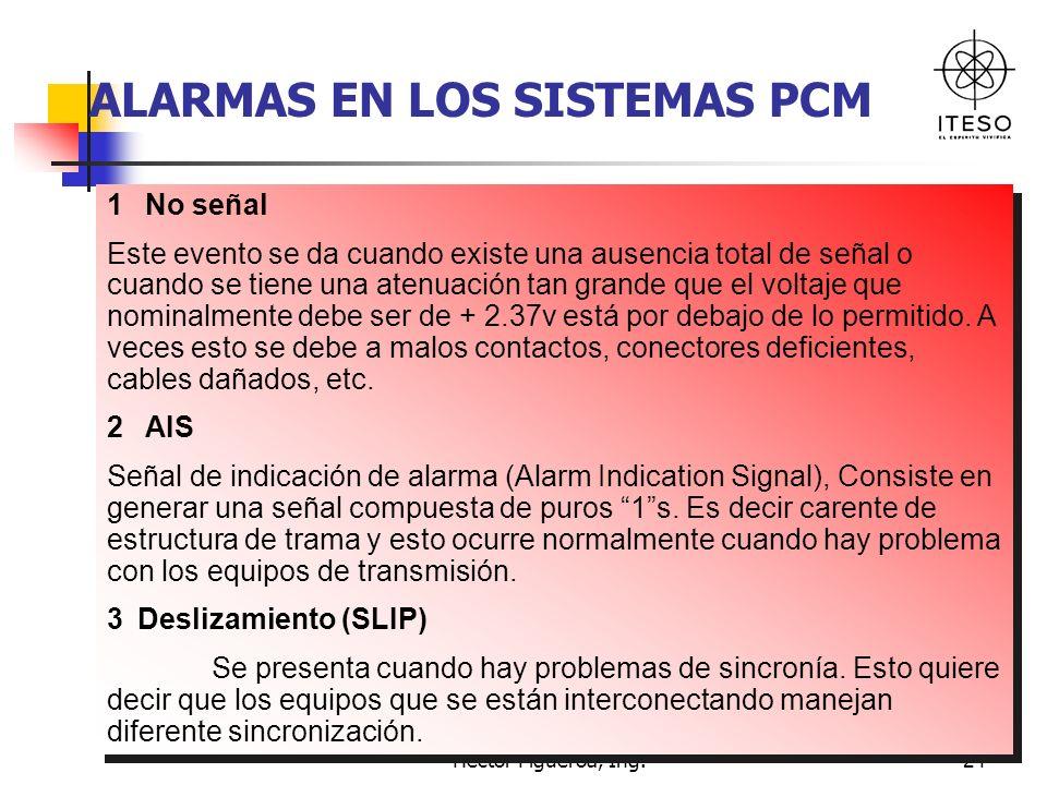 Héctor Figueroa, Ing.24 ALARMAS EN LOS SISTEMAS PCM 1 No señal Este evento se da cuando existe una ausencia total de señal o cuando se tiene una atenu