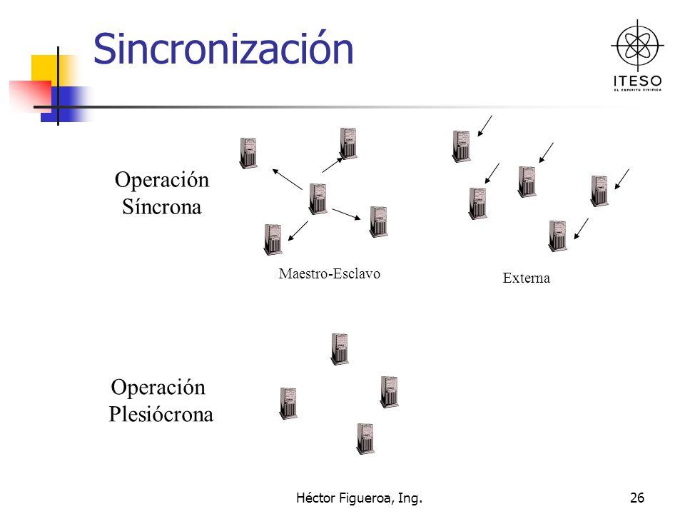 Héctor Figueroa, Ing.26 Sincronización Operación Síncrona Operación Plesiócrona Maestro-Esclavo Externa