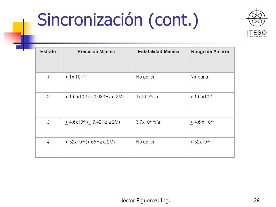 Héctor Figueroa, Ing.28 Sincronización (cont.) EstratoPrecisión MínimaEstabilidad MínimaRango de Amarre 1+ 1x 10 -11 No aplicaNinguna 2+ 1.6 x10 -8 (+