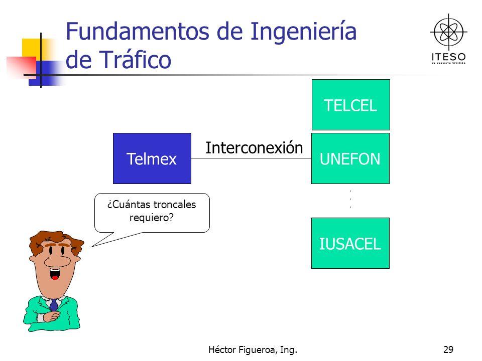 Héctor Figueroa, Ing.29 Fundamentos de Ingeniería de Tráfico TelmexUNEFON ¿Cuántas troncales requiero? Interconexión IUSACEL TELCEL......