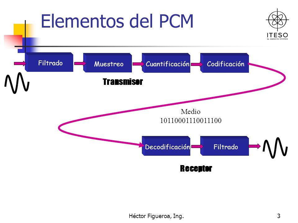Héctor Figueroa, Ing.3 Elementos del PCM Filtrado MuestreoCuantificaciónCodificación DecodificaciónFiltrado Transmisor Receptor Medio 1011000111001110