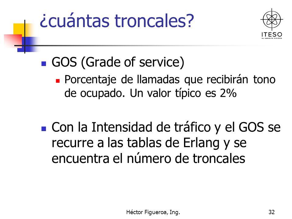 Héctor Figueroa, Ing.32 ¿cuántas troncales? GOS (Grade of service) Porcentaje de llamadas que recibirán tono de ocupado. Un valor típico es 2% Con la