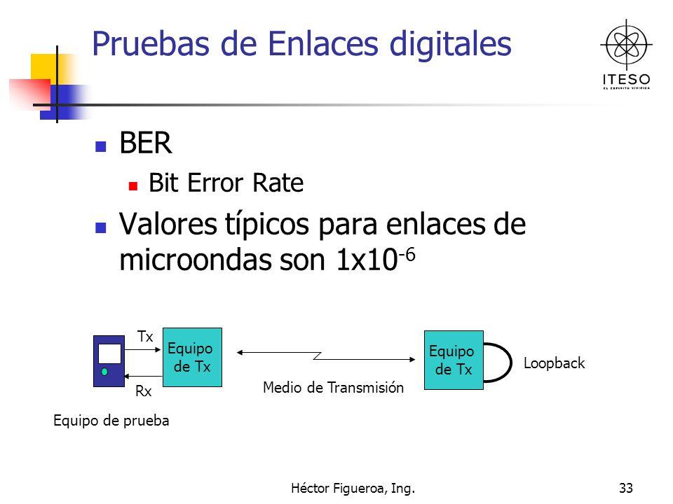 Héctor Figueroa, Ing.33 Pruebas de Enlaces digitales BER Bit Error Rate Valores típicos para enlaces de microondas son 1x10 -6 Equipo de Tx Equipo de