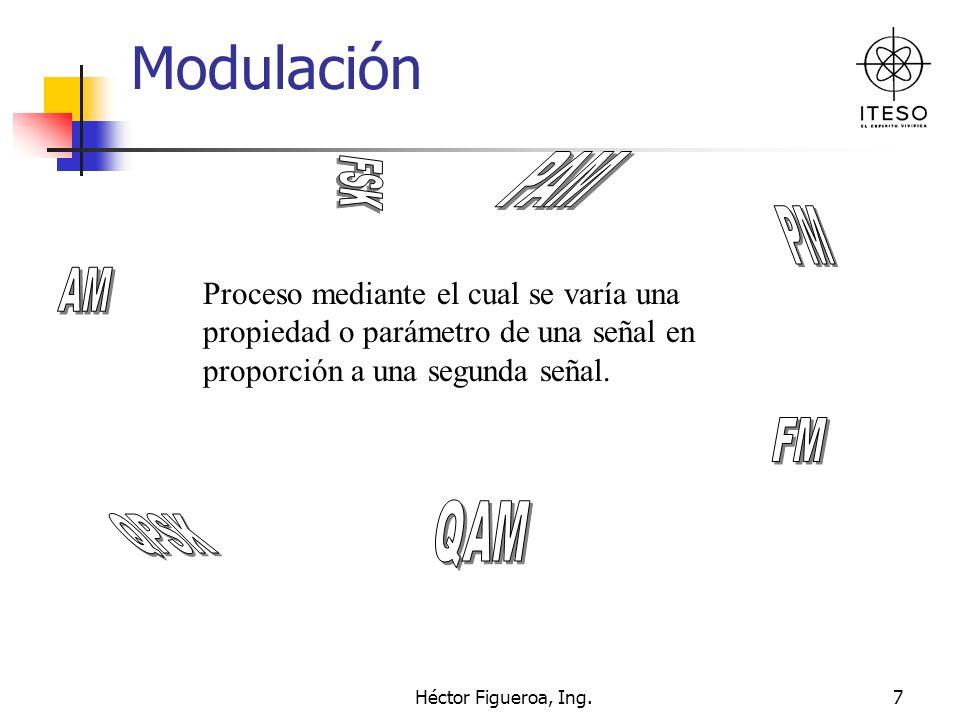 Héctor Figueroa, Ing.7 Modulación Proceso mediante el cual se varía una propiedad o parámetro de una señal en proporción a una segunda señal.