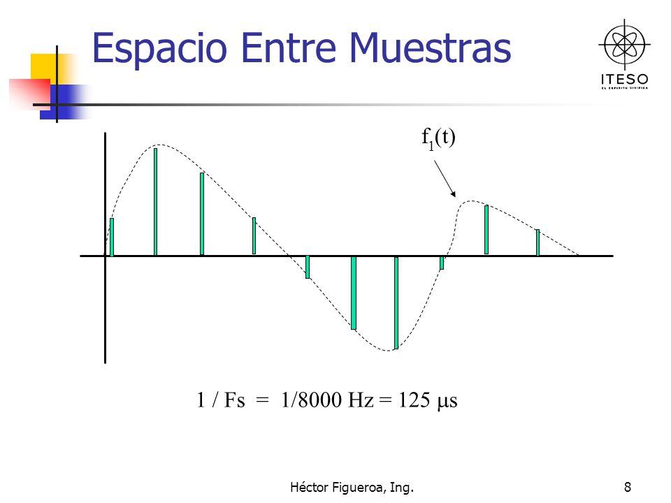 Héctor Figueroa, Ing.8 Espacio Entre Muestras f (t) 1 1 / Fs = 1/8000 Hz = 125 s