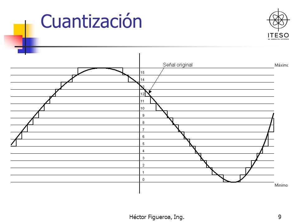 Héctor Figueroa, Ing.10 Error de Cuantización Valor de la MuestraValor PredeterminadoError 9.8102% 0.8120%