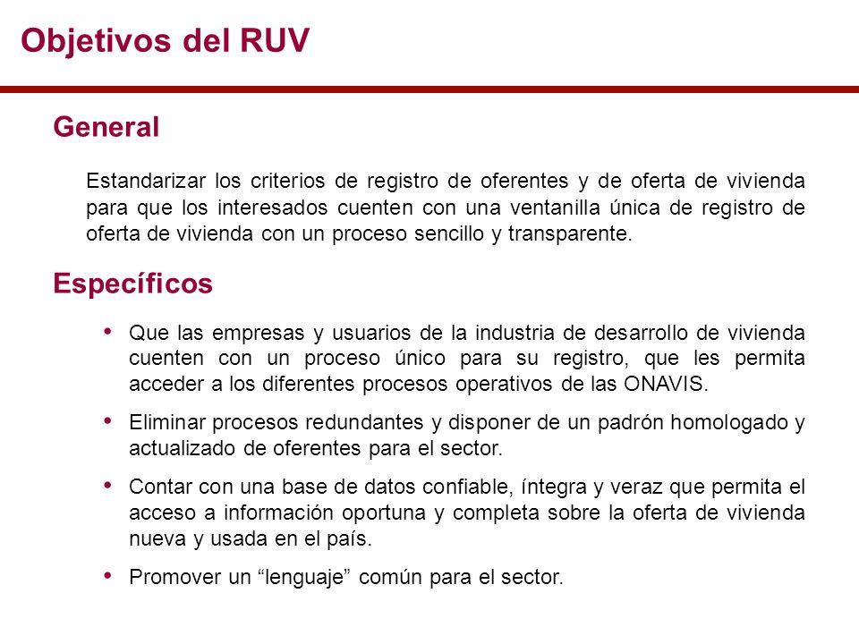 Consideraciones La oferta de vivienda que durante el proceso de validación en el RUV sea rechazada en 3 ocasiones se cancelará en forma automática.