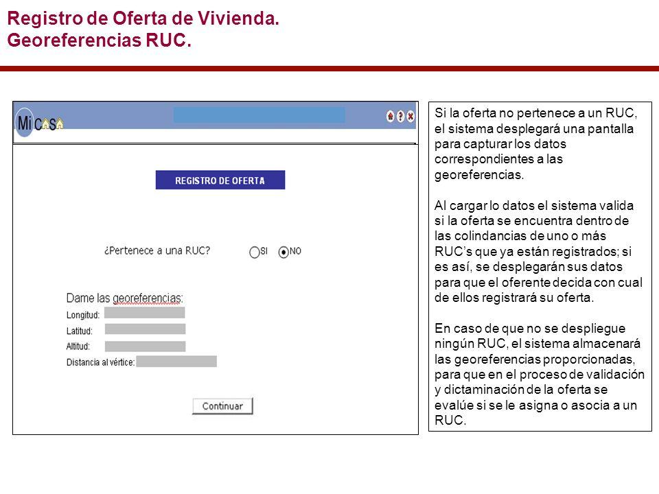 Registro de Oferta de Vivienda. Georeferencias RUC.
