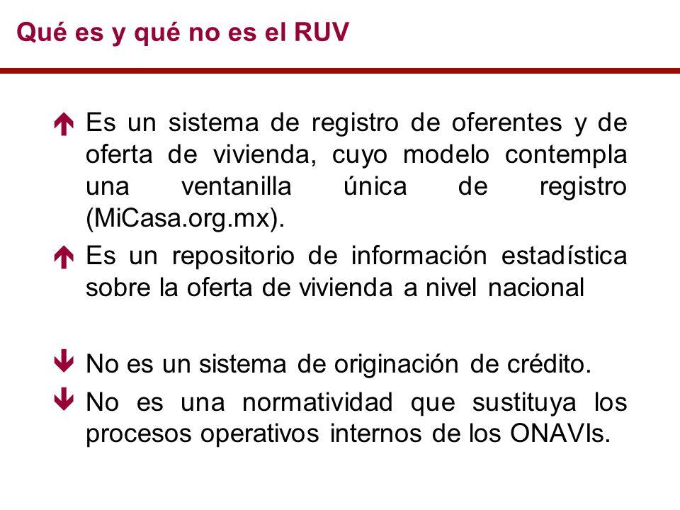 Registro de Oferta de Vivienda.Georeferencias RUC.