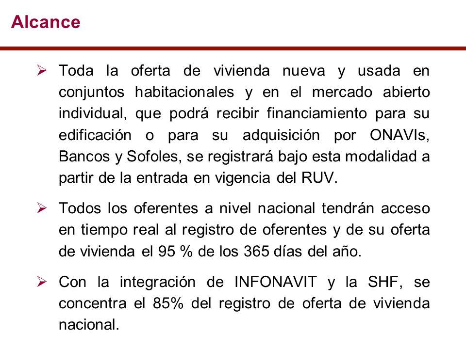 Preguntas Frecuentes 26.¿Cómo se registra la oferta con subsidio de FONHAPO.
