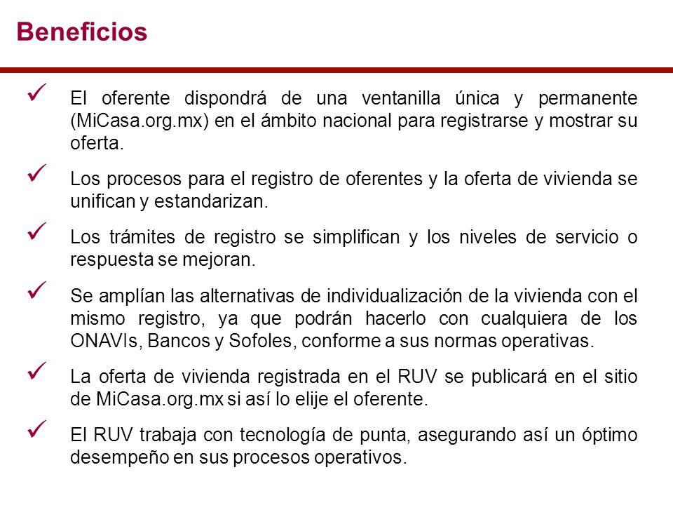 Proceso de Operación Registro Único de Vivienda