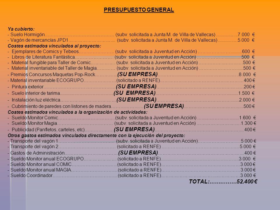 PRESUPUESTO GENERAL Ya cubierto: - Suelo Hormigón……………………………………… (subv.