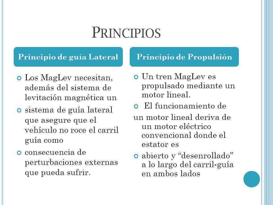 P RINCIPIOS Los MagLev necesitan, además del sistema de levitación magnética un sistema de guía lateral que asegure que el vehículo no roce el carril