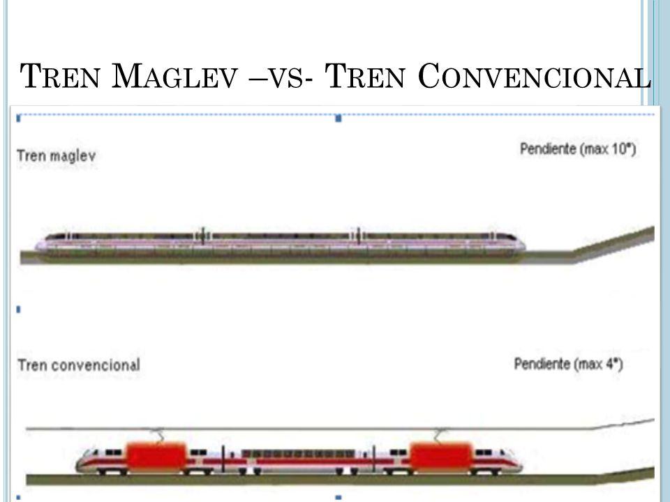 T REN M AGLEV – VS - T REN C ONVENCIONAL