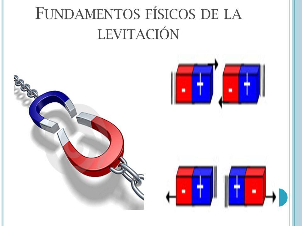 F UNDAMENTOS FÍSICOS DE LA LEVITACIÓN