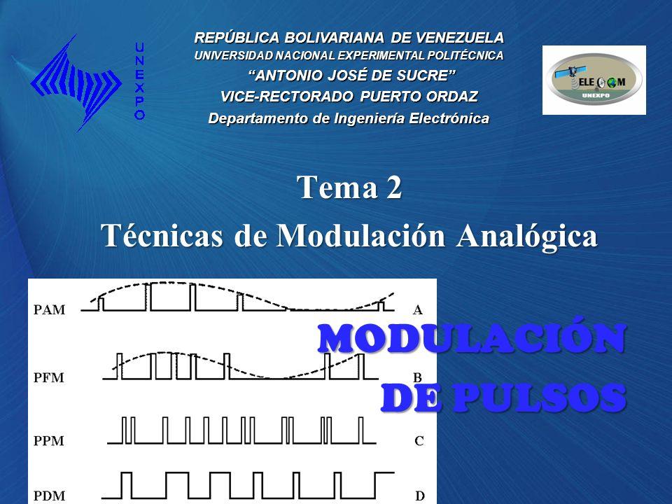 Un diagrama de bloques para un generador de modulación de amplitud de pulsos, es: Modulación de Amplitud de Pulso (PAM) FiltroPasabajas X Señal f(t) Señal PAM pt T ()