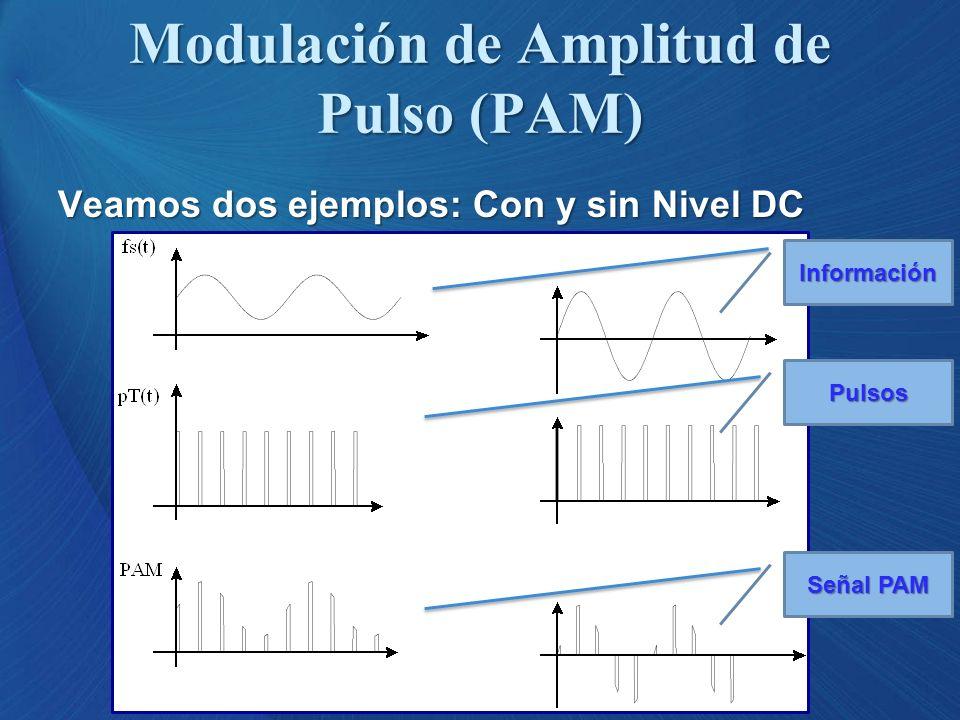 Veamos dos ejemplos: Con y sin Nivel DC Información Pulsos Señal PAM Modulación de Amplitud de Pulso (PAM)
