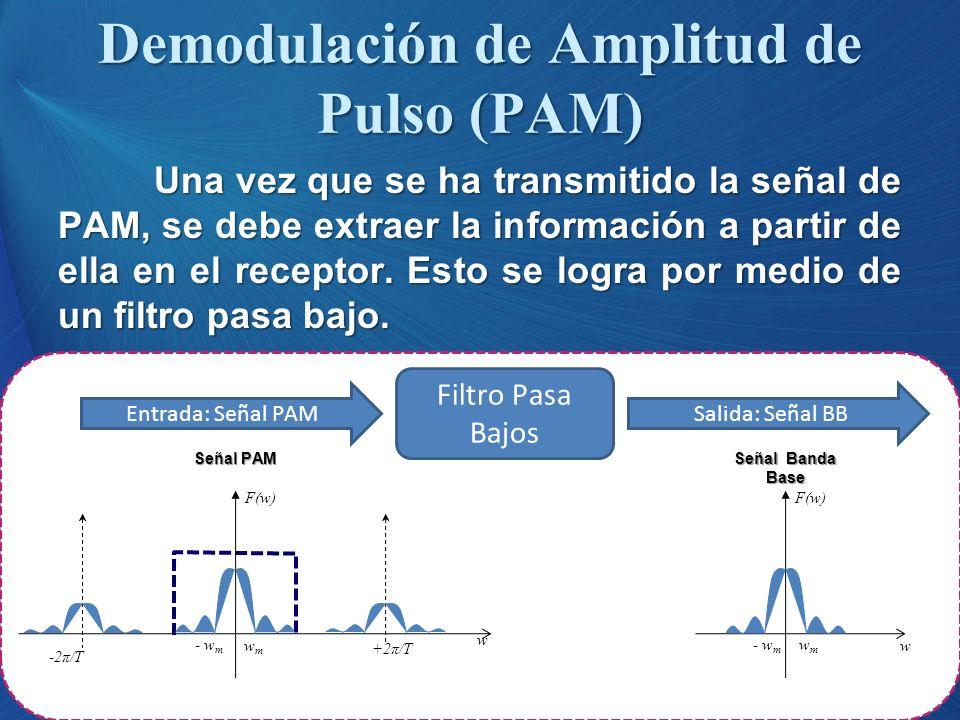 Una vez que se ha transmitido la señal de PAM, se debe extraer la información a partir de ella en el receptor. Esto se logra por medio de un filtro pa