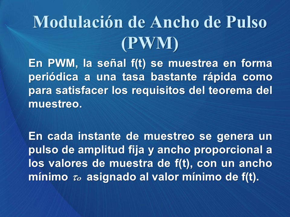 En PWM, la señal f(t) se muestrea en forma periódica a una tasa bastante rápida como para satisfacer los requisitos del teorema del muestreo. En cada