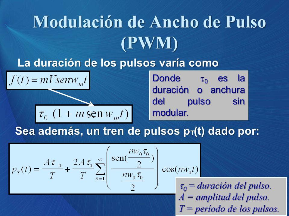 La duración de los pulsos varía como Donde 0 es la duración o anchura del pulso sin modular. Sea además, un tren de pulsos p T (t) dado por: 0 = durac