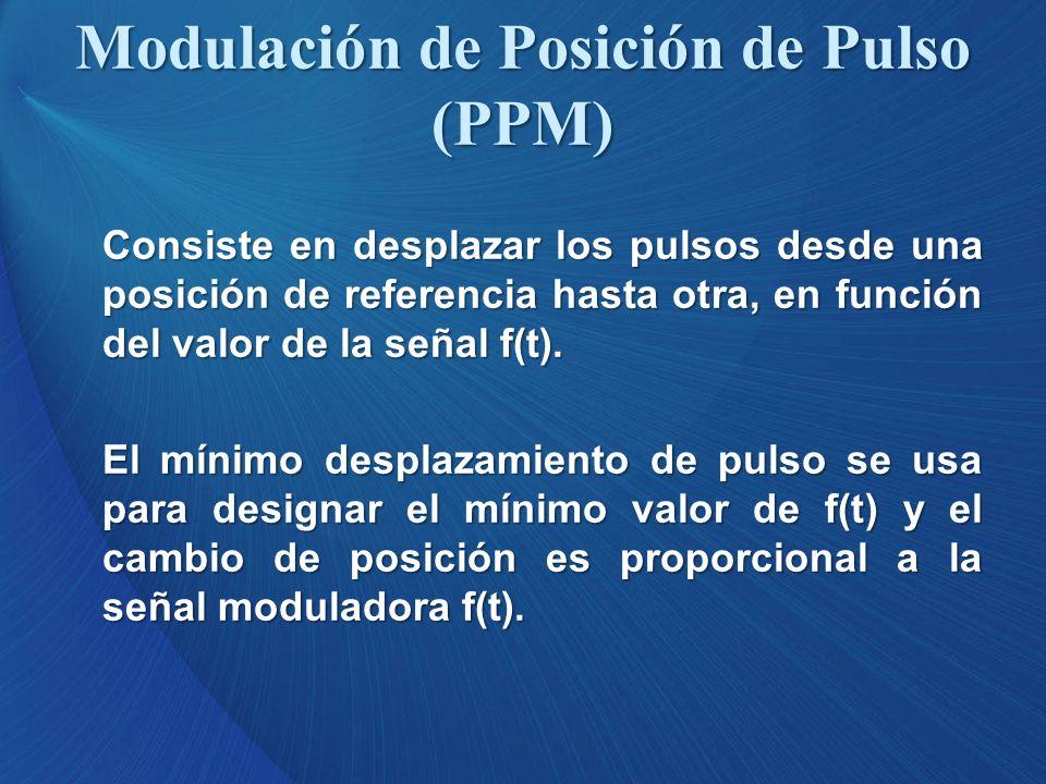 Modulación de Posición de Pulso (PPM) Consiste en desplazar los pulsos desde una posición de referencia hasta otra, en función del valor de la señal f