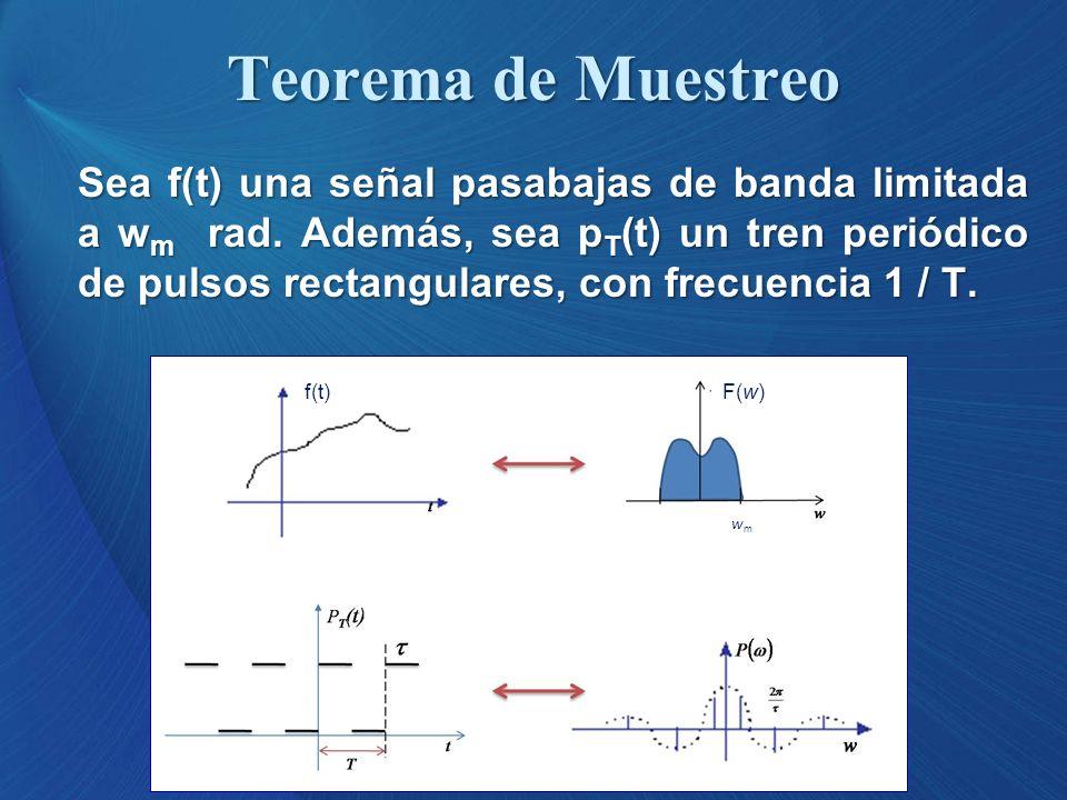 Teorema de Muestreo Sea f(t) una señal pasabajas de banda limitada a w m rad. Además, sea p T (t) un tren periódico de pulsos rectangulares, con frecu