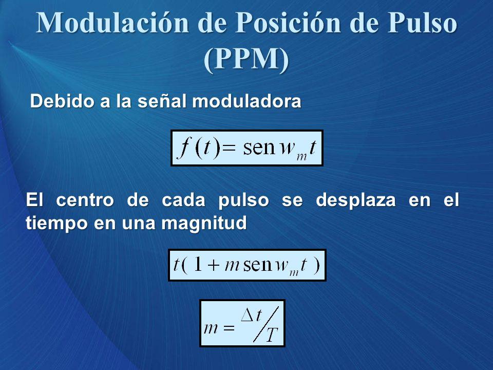 Debido a la señal moduladora El centro de cada pulso se desplaza en el tiempo en una magnitud Modulación de Posición de Pulso (PPM)