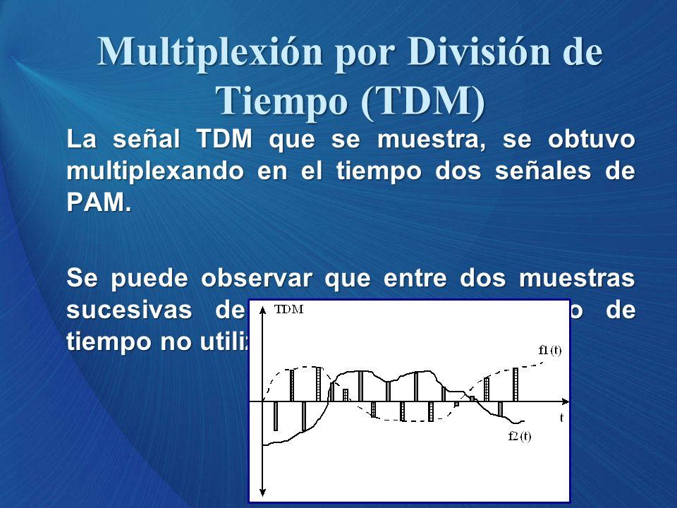 La señal TDM que se muestra, se obtuvo multiplexando en el tiempo dos señales de PAM. Se puede observar que entre dos muestras sucesivas de f 1 (t) ex