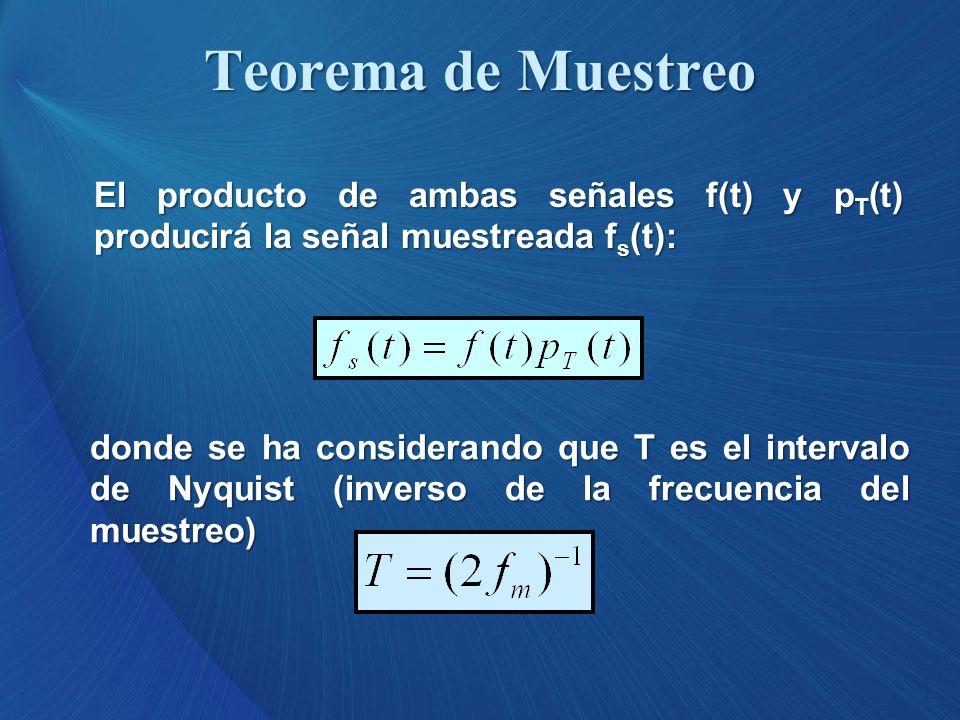 El producto de ambas señales f(t) y p T (t) producirá la señal muestreada f s (t): donde se ha considerando que T es el intervalo de Nyquist (inverso