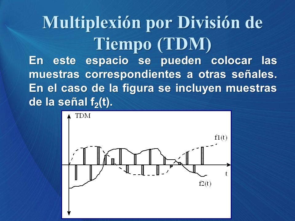 En este espacio se pueden colocar las muestras correspondientes a otras señales. En el caso de la figura se incluyen muestras de la señal f 2 (t). Mul