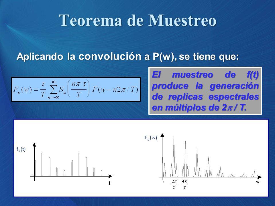 Aplicando la convolución a P(w), se tiene que: El muestreo de f(t) produce la generación de replicas espectrales en múltiplos de 2 / T. Teorema de Mue