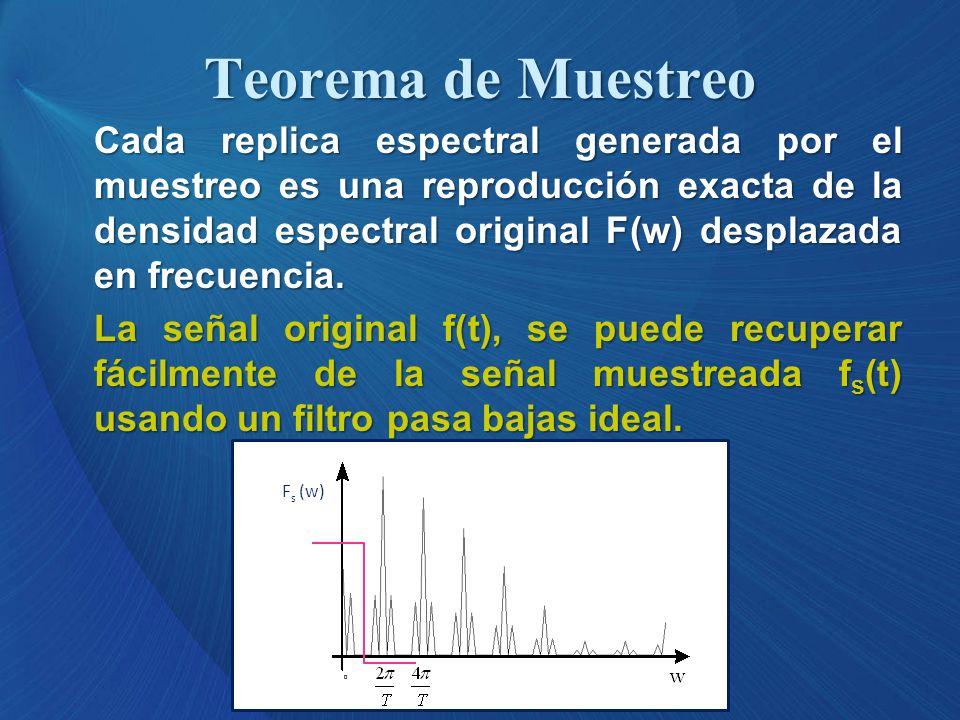 Si se desea extraer la modulante a partir de una señal modulada en PWM, basta con pasar la señal PWM por un filtro pasa baja Demodulación de una señal con Modulación Ancho de Pulso (PWM) Señal Modulante en Banda Base