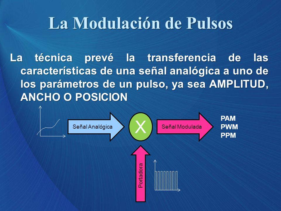 La Modulación de Pulsos La técnica prevé la transferencia de las características de una señal analógica a uno de los parámetros de un pulso, ya sea AM