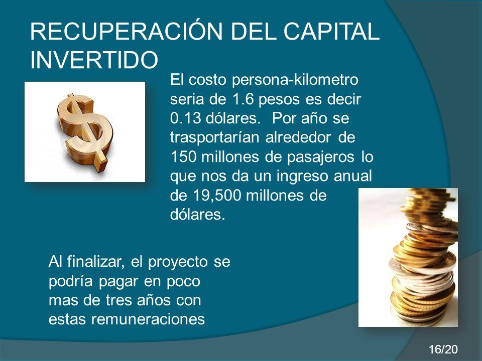 RECUPERACIÓN DEL CAPITAL INVERTIDO El costo persona-kilometro seria de 1.6 pesos es decir 0.13 dólares.