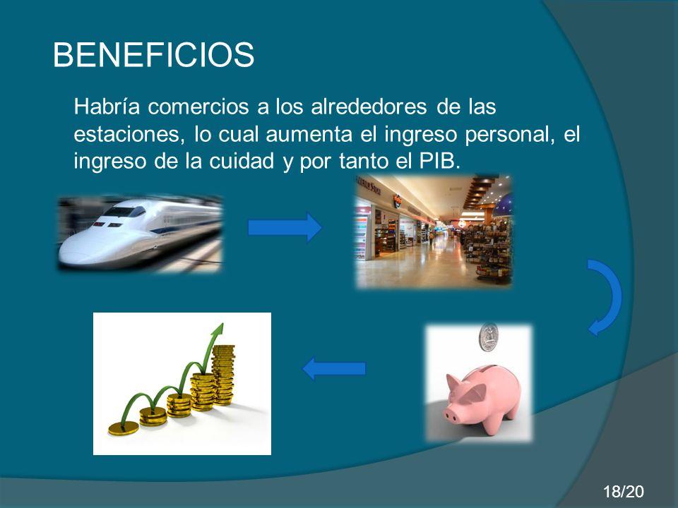 BENEFICIOS Habría comercios a los alrededores de las estaciones, lo cual aumenta el ingreso personal, el ingreso de la cuidad y por tanto el PIB.