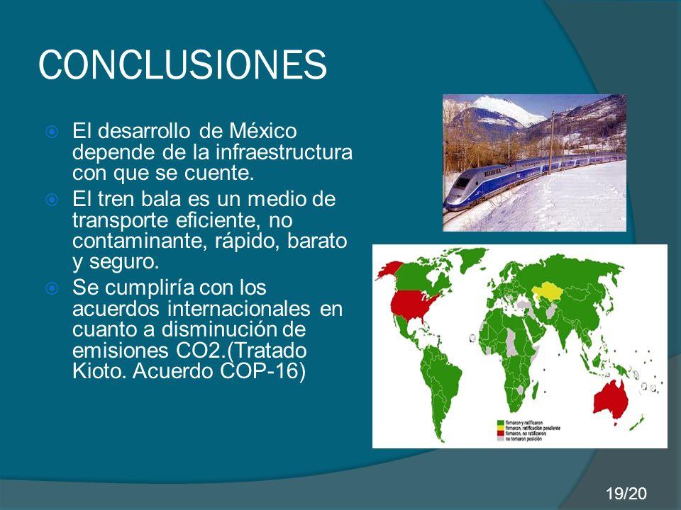 CONCLUSIONES El desarrollo de México depende de la infraestructura con que se cuente.