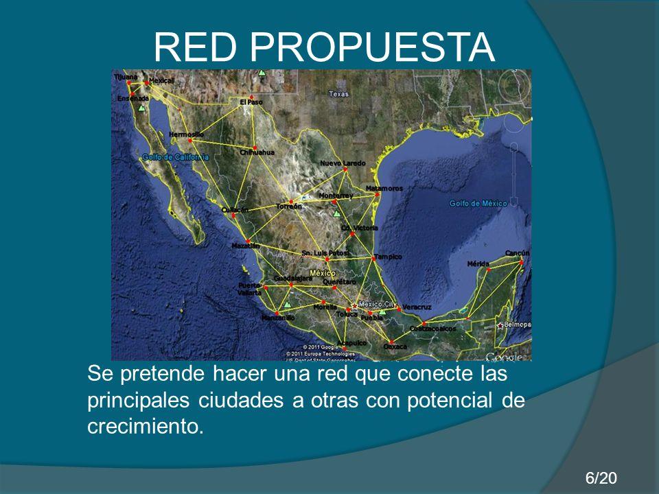 RED PROPUESTA Se pretende hacer una red que conecte las principales ciudades a otras con potencial de crecimiento.