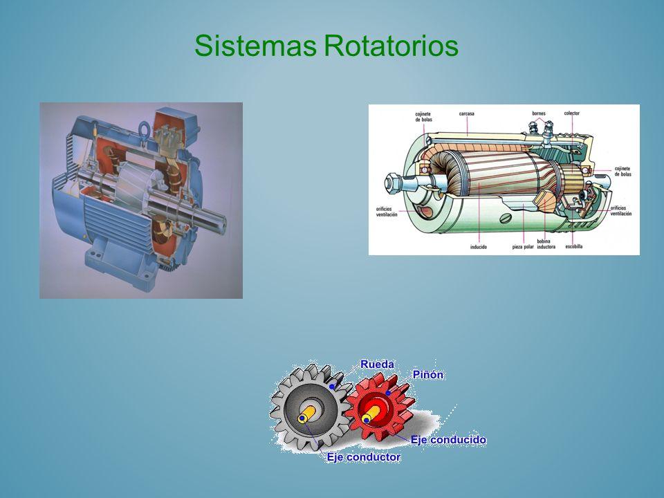 1.Actualmente no existe suficiente información sobre simuladores de motores de inducción, ni las metodologías o técnicas empleados para su desarrollo.